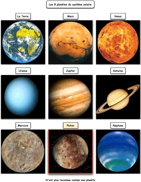 planets in french - photo #12